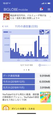 Biglobeアプリで月のデータ通信量を確認